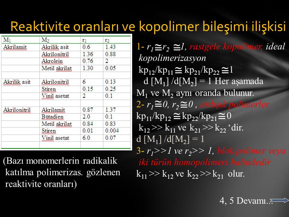Reaktivite oranları ve kopolimer bileşimi ilişkisi (Bazı monomerlerin radikalik katılma polimerizas. gözlenen reaktivite oranları) 1- r 1 r 2 1, rastg