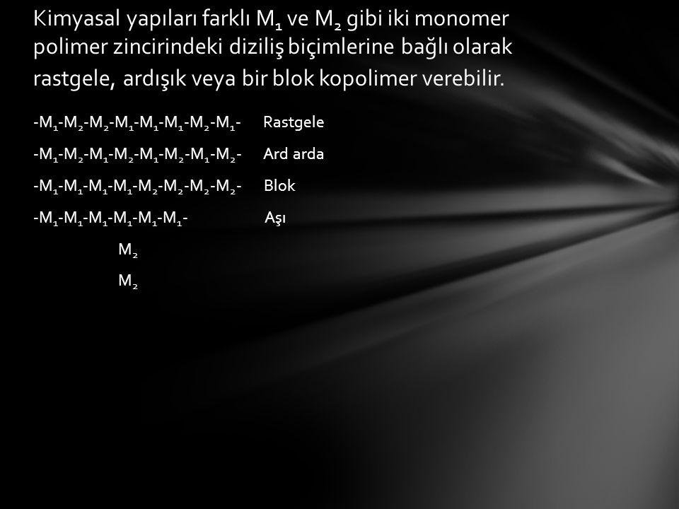 -M 1 -M 2 -M 2 -M 1 -M 1 -M 1 -M 2 -M 1 - Rastgele -M 1 -M 2 -M 1 -M 2 -M 1 -M 2 -M 1 -M 2 - Ard arda -M 1 -M 1 -M 1 -M 1 -M 2 -M 2 -M 2 -M 2 - Blok -M 1 -M 1 -M 1 -M 1 -M 1 -M 1 - Aşı M 2 Kimyasal yapıları farklı M 1 ve M 2 gibi iki monomer polimer zincirindeki diziliş biçimlerine bağlı olarak rastgele, ardışık veya bir blok kopolimer verebilir.