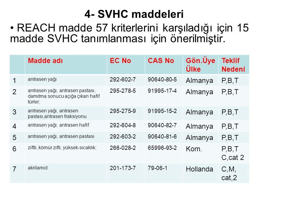 4- SVHC maddeleri REACH madde 57 kriterlerini karşıladığı için 15 madde SVHC tanımlanması için önerilmiştir.