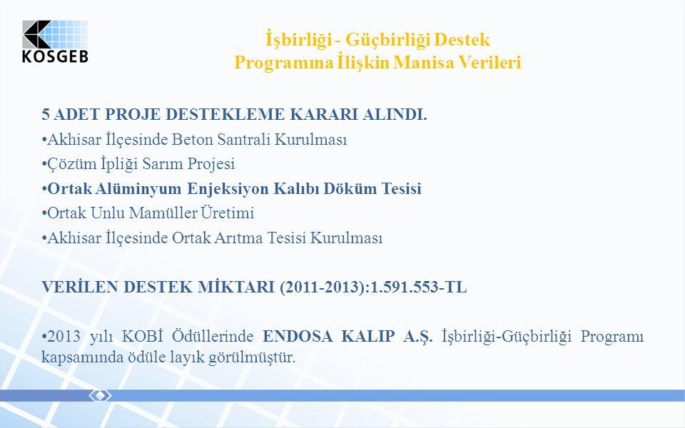 İşbirliği - Güçbirliği Destek Programına İlişkin Manisa Verileri 5 ADET PROJE DESTEKLEME KARARI ALINDI.