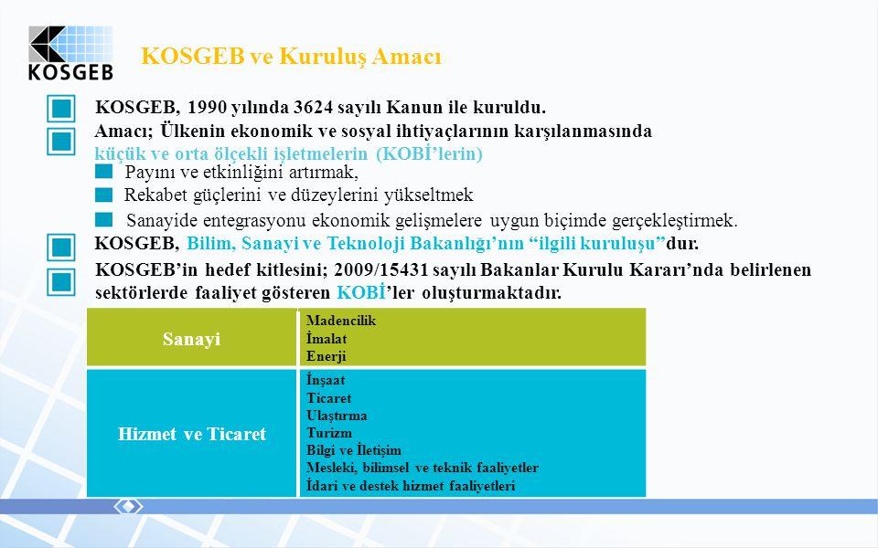 Sanayi Madencilik İmalat Enerji Hizmet ve Ticaret İnşaat Ticaret Ulaştırma Turizm Bilgi ve İletişim Mesleki, bilimsel ve teknik faaliyetler İdari ve destek hizmet faaliyetleri KOSGEB ve Kuruluş Amacı KOSGEB, 1990 yılında 3624 sayılı Kanun ile kuruldu.