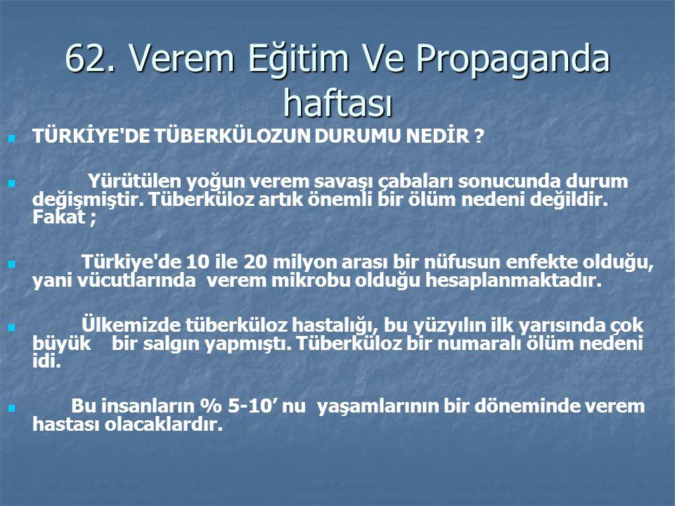 62. Verem Eğitim Ve Propaganda haftası TÜRKİYE'DE TÜBERKÜLOZUN DURUMU NEDİR ? Yürütülen yoğun verem savaşı çabaları sonucunda durum değişmiştir. Tüber