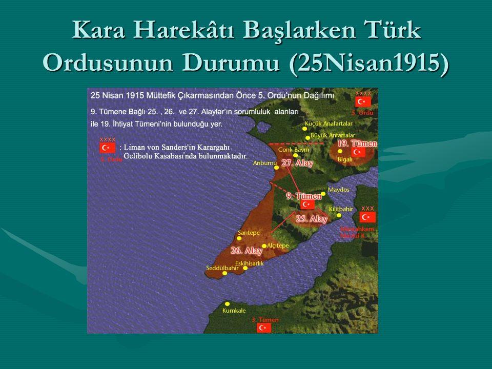 Kara Harekâtı Başlarken Türk Ordusunun Durumu (25Nisan1915)