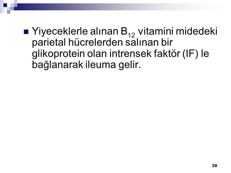 38 Yiyeceklerle alınan B 12 vitamini midedeki parietal hücrelerden salınan bir glikoprotein olan intrensek faktör (IF) le bağlanarak ileuma gelir.