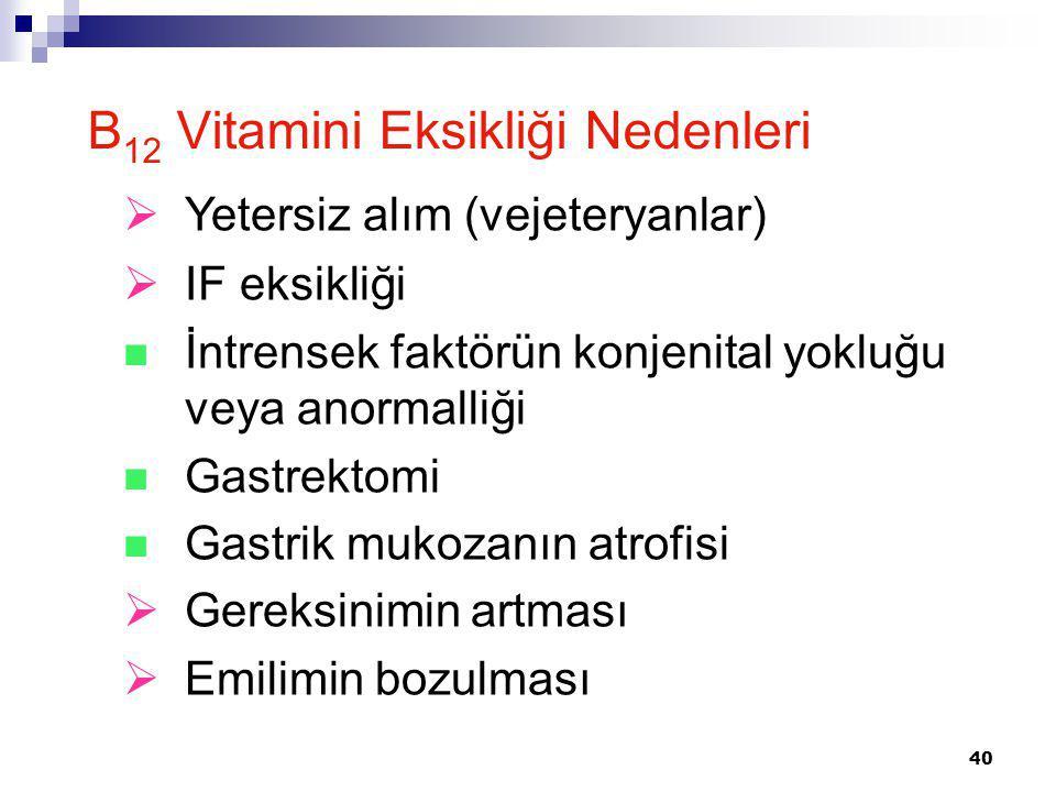 40 B 12 Vitamini Eksikliği Nedenleri  Yetersiz alım (vejeteryanlar)  IF eksikliği İntrensek faktörün konjenital yokluğu veya anormalliği Gastrektomi