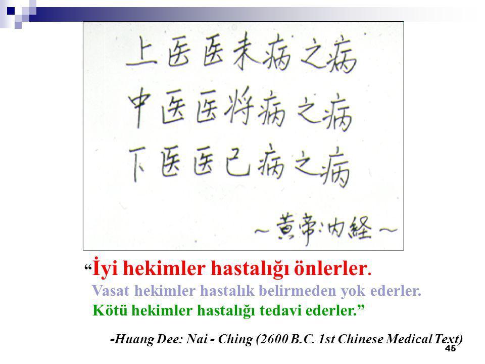 """45 """" İyi hekimler hastalığı önlerler. Vasat hekimler hastalık belirmeden yok ederler. Kötü hekimler hastalığı tedavi ederler."""" -Huang Dee: Nai - Ching"""