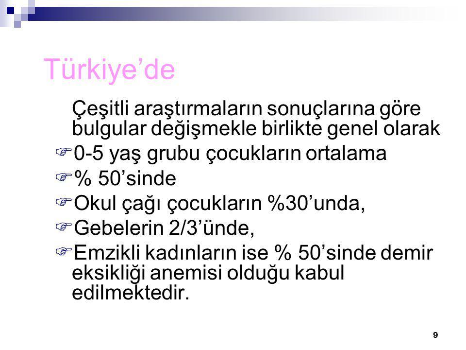 9 Türkiye'de Çeşitli araştırmaların sonuçlarına göre bulgular değişmekle birlikte genel olarak  0-5 yaş grubu çocukların ortalama  % 50'sinde  Okul