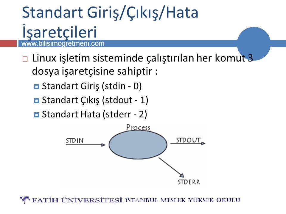 BİLG 223 Standart Giriş  Standart Giriş (stdin) : (0)  Çalışan programın veri okumak için kullanacağı kaynağı belirtir.