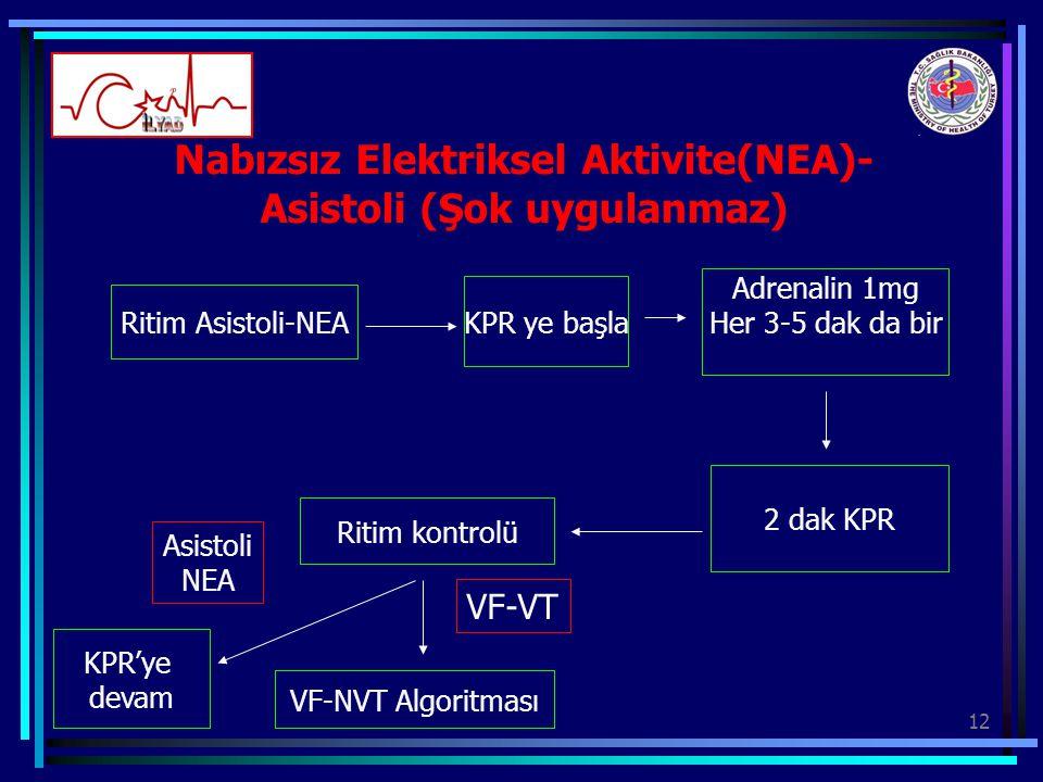 12 Nabızsız Elektriksel Aktivite(NEA)- Asistoli (Şok uygulanmaz) Ritim Asistoli-NEA KPR ye başla Adrenalin 1mg Her 3-5 dak da bir 2 dak KPR Ritim kont