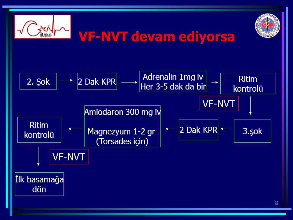 8 VF-NVT devam ediyorsa 2. Şok2 Dak KPR Adrenalin 1mg iv Her 3-5 dak da bir Ritim kontrolü 3.şok 2 Dak KPR Amiodaron 300 mg iv Magnezyum 1-2 gr (Torsa