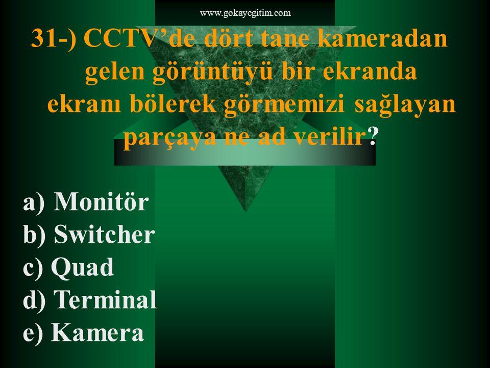 www.gokayegitim.com 31-) CCTV'de dört tane kameradan gelen görüntüyü bir ekranda ekranı bölerek görmemizi sağlayan parçaya ne ad verilir.