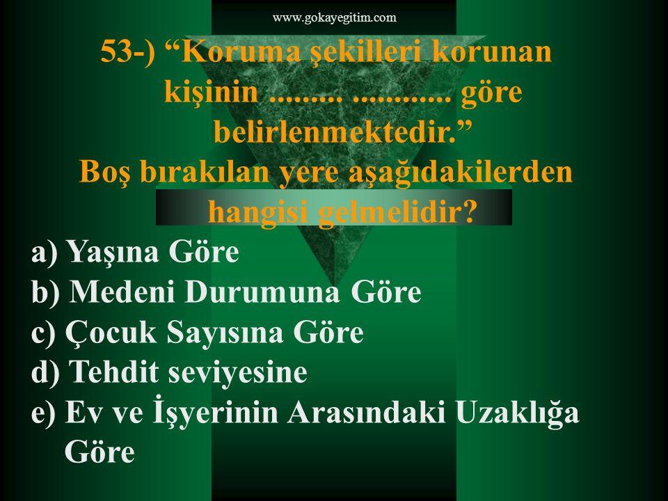 www.gokayegitim.com 53-) Koruma şekilleri korunan kişinin.....................