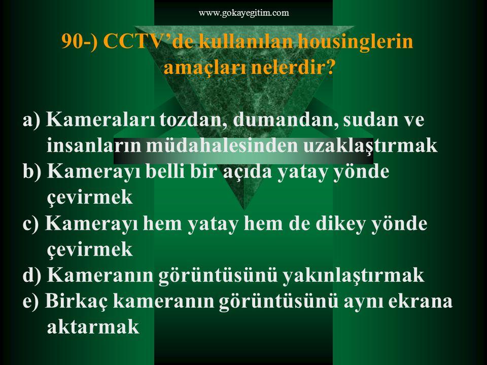 www.gokayegitim.com 90-) CCTV'de kullanılan housinglerin amaçları nelerdir.