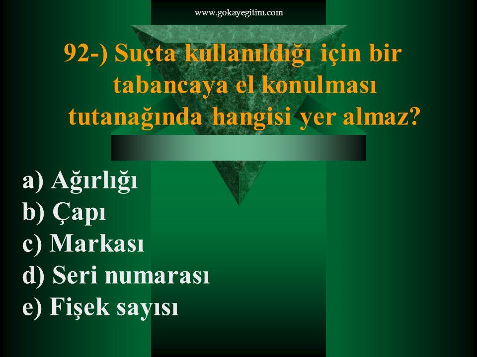 www.gokayegitim.com 92-) Suçta kullanıldığı için bir tabancaya el konulması tutanağında hangisi yer almaz.