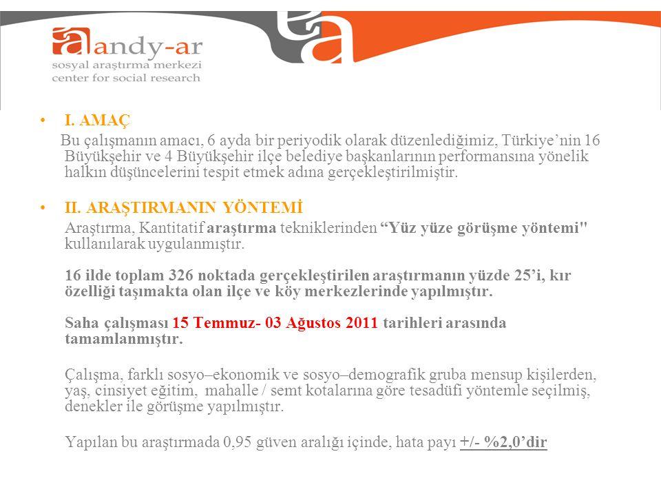 I. AMAÇ Bu çalışmanın amacı, 6 ayda bir periyodik olarak düzenlediğimiz, Türkiye'nin 16 Büyükşehir ve 4 Büyükşehir ilçe belediye başkanlarının perform
