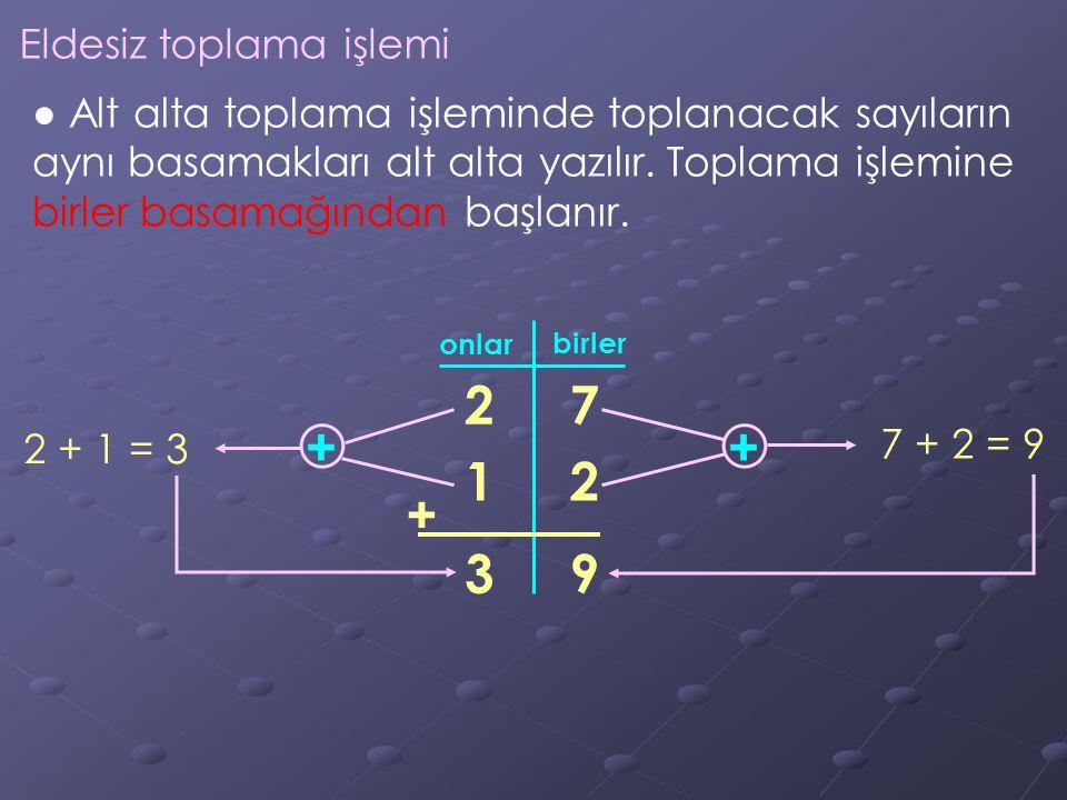 Eldesiz toplama işlemi ● Yan yana toplama işlemi yapılırken önce birler basamağındaki rakamlar toplanır ve birler basamağına yazılır.