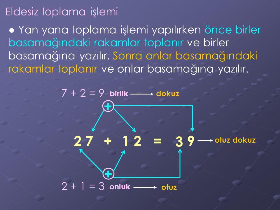 Eldesiz toplama işlemi ● Yan yana toplama işlemi yapılırken önce birler basamağındaki rakamlar toplanır ve birler basamağına yazılır. Sonra onlar basa