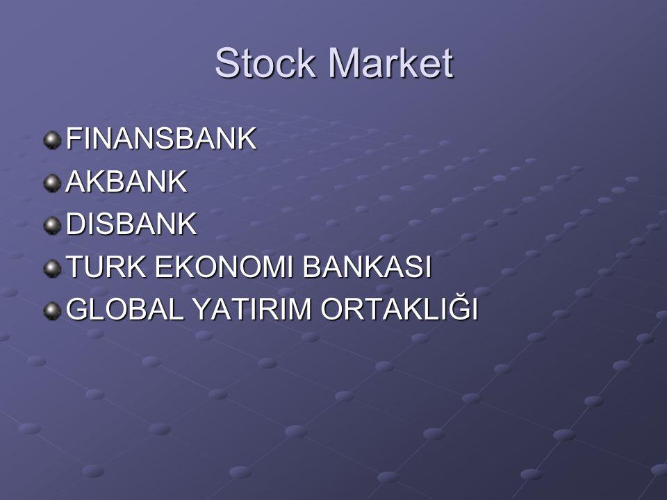 Stock Market FINANSBANKAKBANKDISBANK TURK EKONOMI BANKASI GLOBAL YATIRIM ORTAKLIĞI