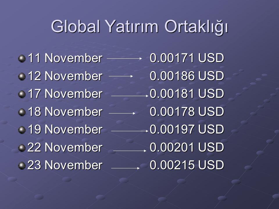 Global Yatırım Ortaklığı 11 November 0.00171 USD 12 November 0.00186 USD 17 November 0.00181 USD 18 November 0.00178 USD 19 November 0.00197 USD 22 November 0.00201 USD 23 November 0.00215 USD