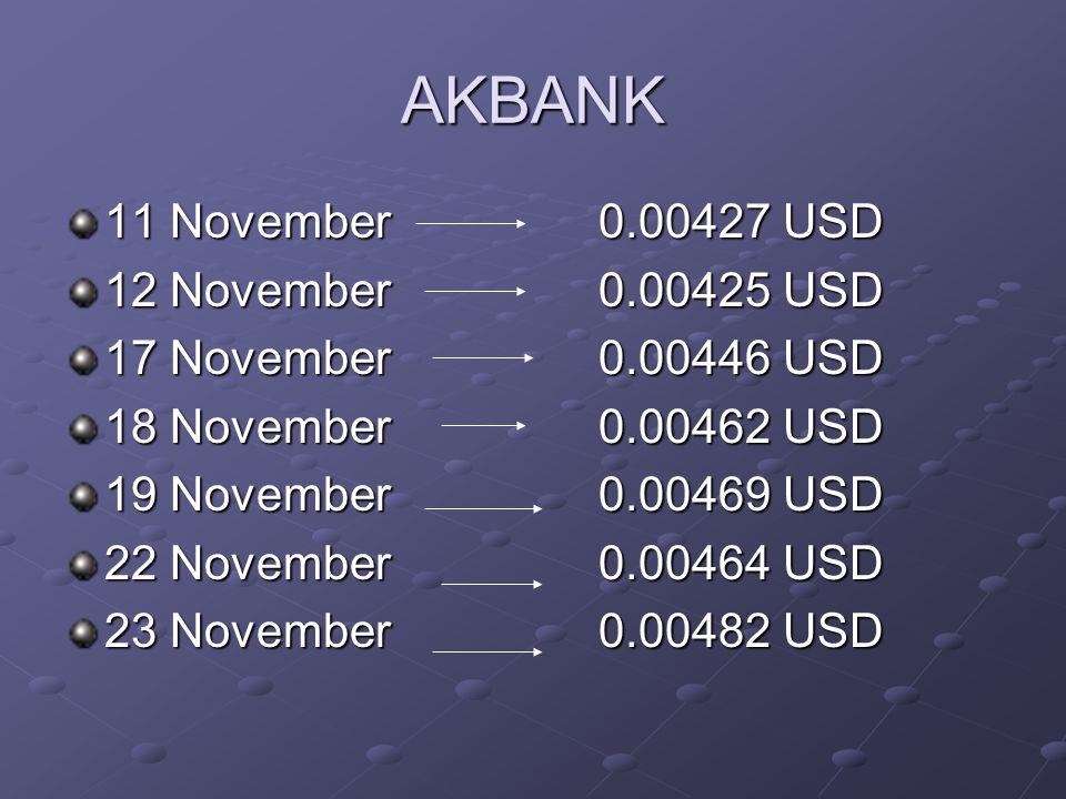 AKBANK 11 November 0.00427 USD 12 November 0.00425 USD 17 November 0.00446 USD 18 November 0.00462 USD 19 November 0.00469 USD 22 November 0.00464 USD 23 November 0.00482 USD