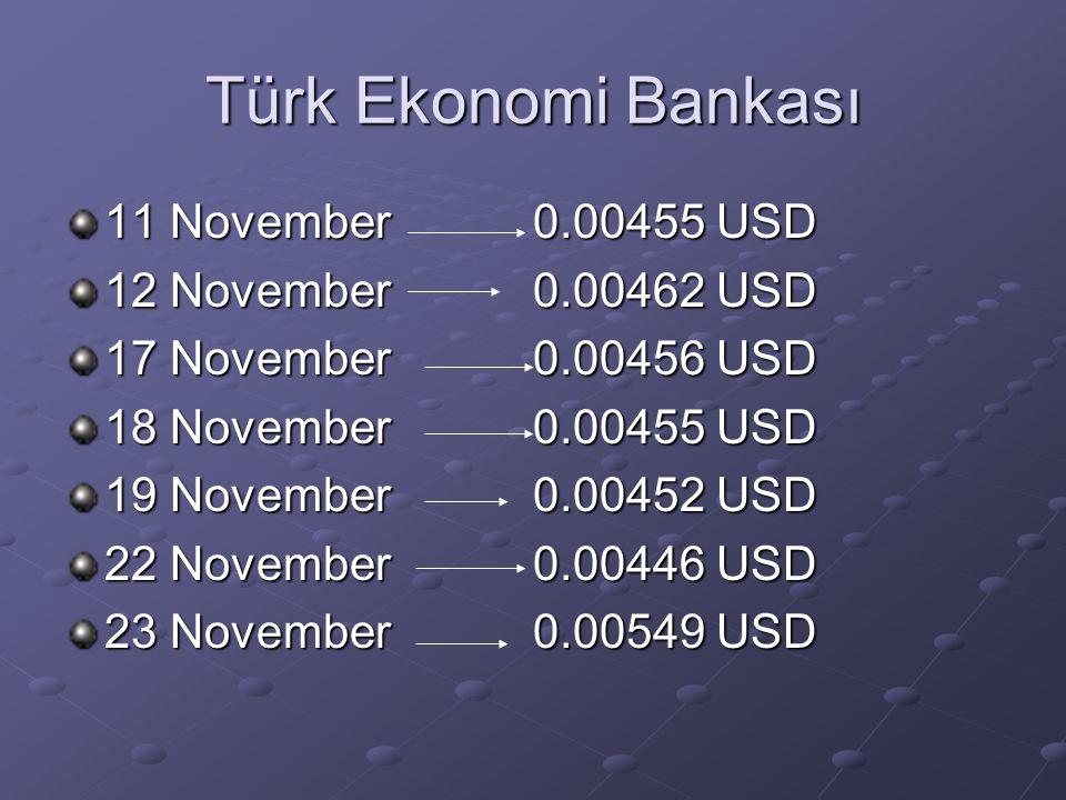Türk Ekonomi Bankası 11 November 0.00455 USD 12 November 0.00462 USD 17 November 0.00456 USD 18 November 0.00455 USD 19 November 0.00452 USD 22 November 0.00446 USD 23 November 0.00549 USD