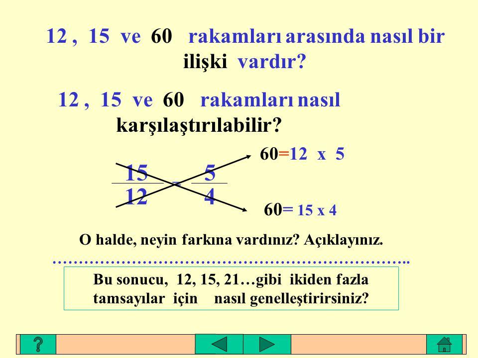 12, 15 ve 60 rakamları arasında nasıl bir ilişki vardır? 12, 15 ve 60 rakamları nasıl karşılaştırılabilir? 15 12 = 5 4 60=12 x 5 60= 15 x 4 O halde, n