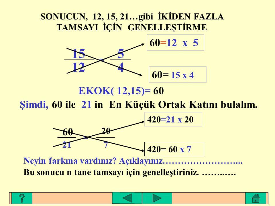 SONUCUN, 12, 15, 21…gibi İKİDEN FAZLA TAMSAYI İÇİN GENELLEŞTİRME 15 12 = 5 4 60=12 x 5 60= 15 x 4 EKOK( 12,15)= 60 Şimdi, 60 ile 21 in En Küçük Ortak Katını bulalım.