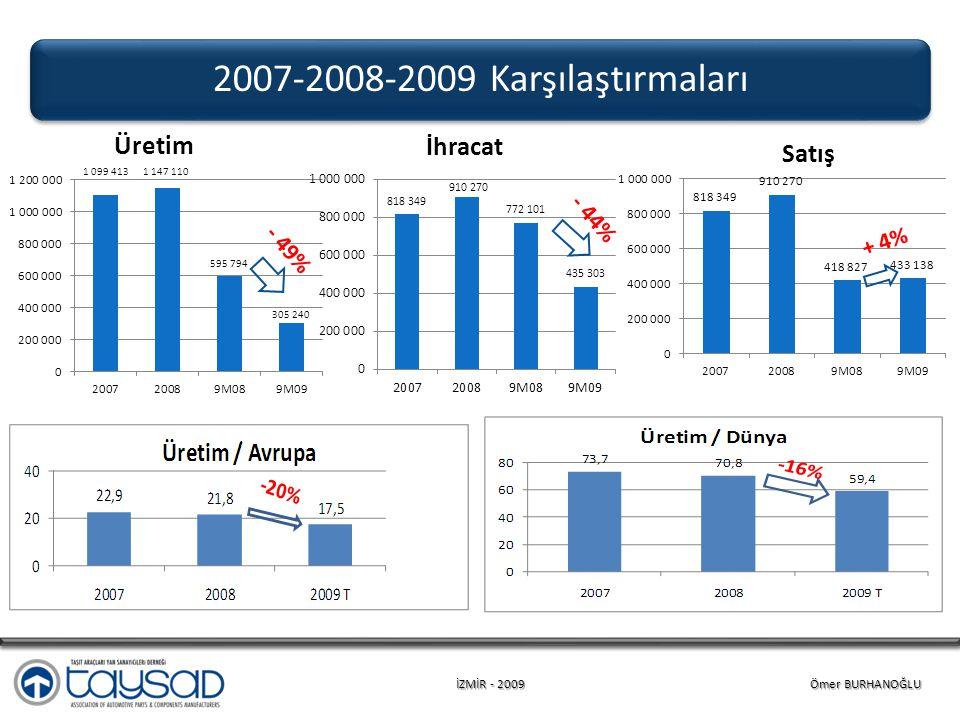 İZMİR - 2009 Ömer BURHANOĞLU 2007-2008-2009 Karşılaştırmaları