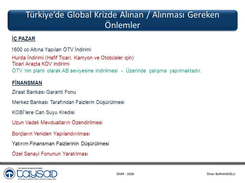 İZMİR - 2009 Ömer BURHANOĞLU Türkiye'de Global Krizde Alınan / Alınması Gereken Önlemler 1600 cc Altına Yapılan ÖTV İndirimi ÖTV 'nin planlı olarak AB seviyesine indirilmesi - Üzerinde çalışma yapılmaktadır.