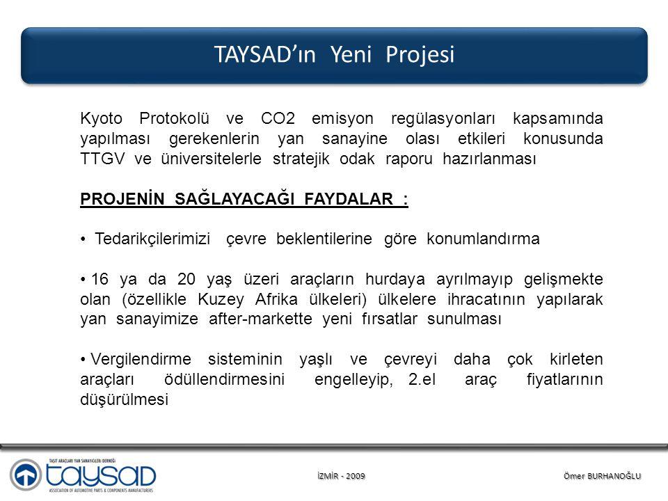 İZMİR - 2009 Ömer BURHANOĞLU Otomotiv Yan Sanayi Olarak Alınması Gereken Önlemler TAYSAD'ın Yeni Projesi Kyoto Protokolü ve CO2 emisyon regülasyonları kapsamında yapılması gerekenlerin yan sanayine olası etkileri konusunda TTGV ve üniversitelerle stratejik odak raporu hazırlanması PROJENİN SAĞLAYACAĞI FAYDALAR : Tedarikçilerimizi çevre beklentilerine göre konumlandırma 16 ya da 20 yaş üzeri araçların hurdaya ayrılmayıp gelişmekte olan (özellikle Kuzey Afrika ülkeleri) ülkelere ihracatının yapılarak yan sanayimize after-markette yeni fırsatlar sunulması Vergilendirme sisteminin yaşlı ve çevreyi daha çok kirleten araçları ödüllendirmesini engelleyip, 2.el araç fiyatlarının düşürülmesi