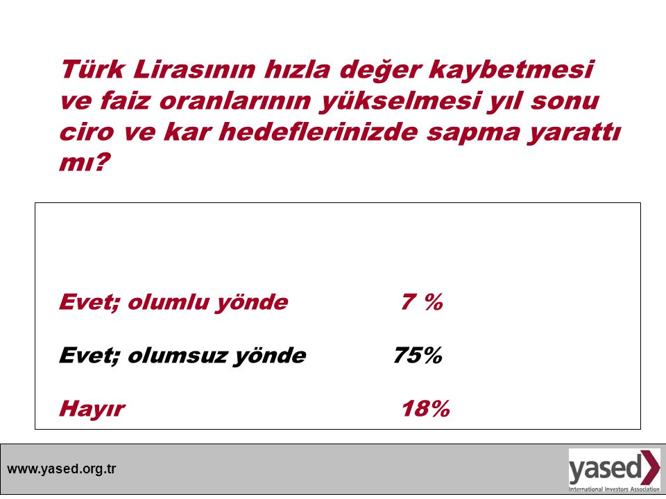 www.yased.org.tr Türk Lirasının hızla değer kaybetmesi ve faiz oranlarının yükselmesi yıl sonu ciro ve kar hedeflerinizde sapma yarattı mı? Evet; olum