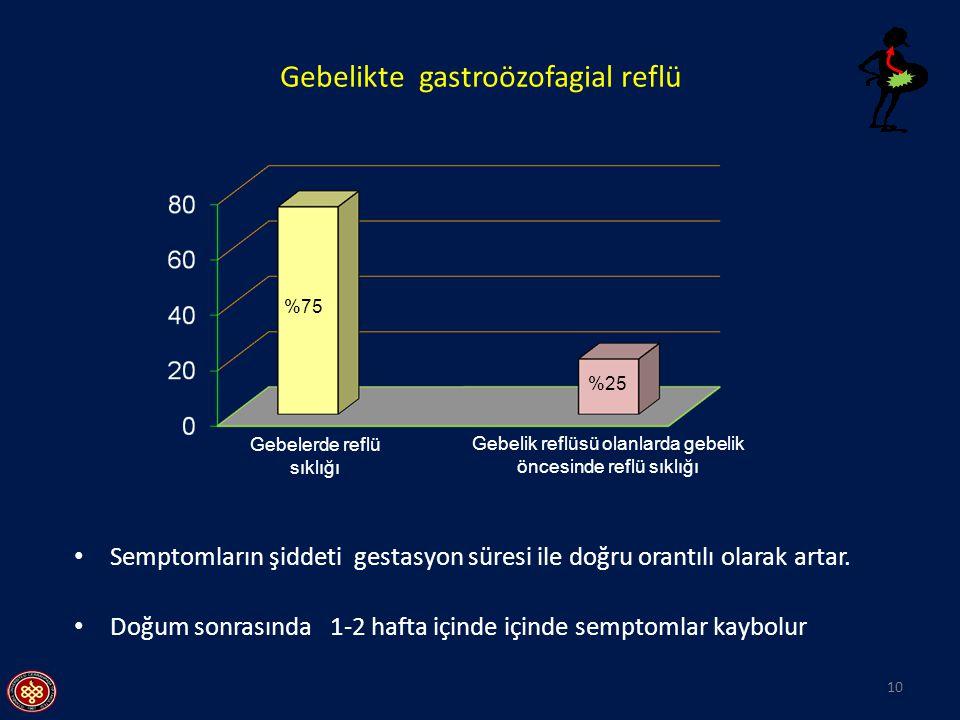Gebelikte gastroözofagial reflü Semptomların şiddeti gestasyon süresi ile doğru orantılı olarak artar. Doğum sonrasında 1-2 hafta içinde içinde sempto