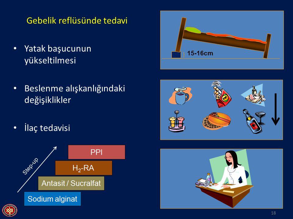 Gebelik reflüsünde tedavi Yatak başucunun yükseltilmesi Beslenme alışkanlığındaki değişiklikler İlaç tedavisi 15-16cm 18 Step-up