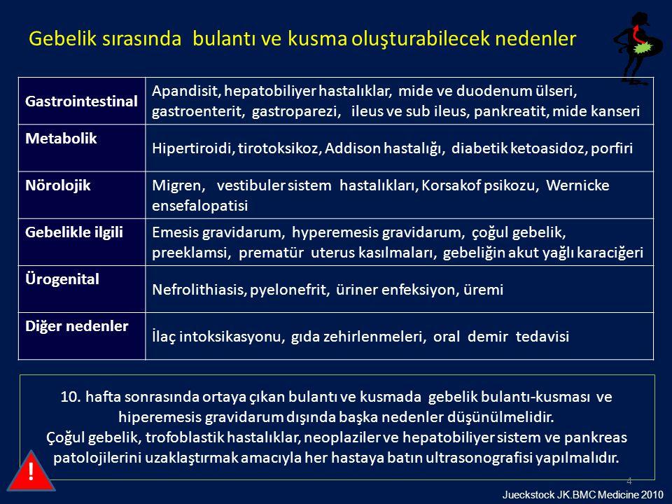 Gebelikte bulantı ve kusma Hepatobiliyer hastalıklar Epigastrik ağrı Kolanjit Apendisit Pyelonefrit İleus / subileus Kolelithiasis Gastroenterit HELLP sendromu Akut yağlı karaciğer İlaçlar Hepatit AteşGebelikle ilgili nedenler Diafram hernisi Gastrointestinal ülser Uterus kontraksiyonları Demir tedavisi Kolanjit İlaç intoksikasyonu Alt karın ağrısı Gıda zehirlenmesi Pankreatit Apendisit Gastroenterit Karın ağrısı Jueckstock JK.BMC Medicine 2010