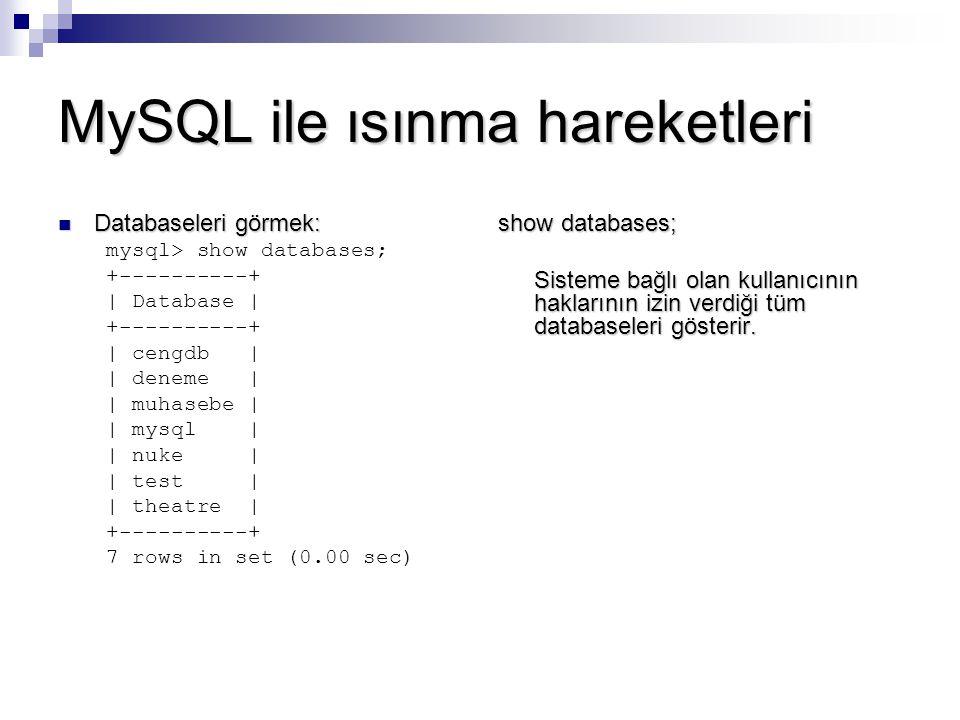 MySQL ile ısınma hareketleri Databaseleri görmek: Databaseleri görmek: mysql> show databases; +----------+ | Database | +----------+ | cengdb | | dene