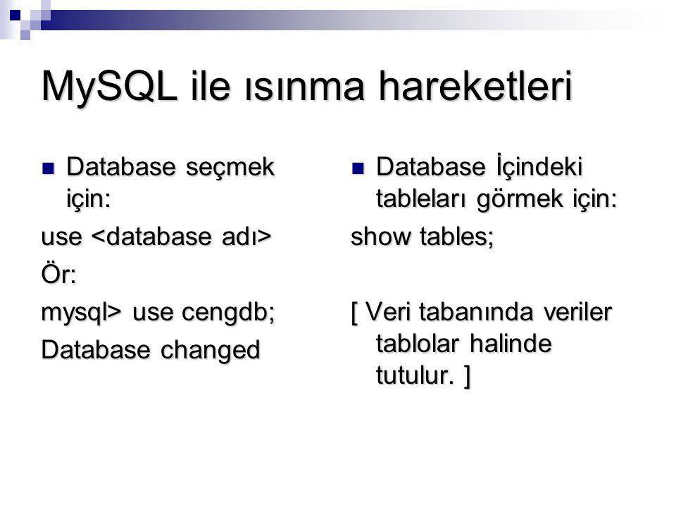 MySQL ile ısınma hareketleri Database seçmek için: Database seçmek için: use use Ör: mysql> use cengdb; Database changed Database İçindeki tableları g