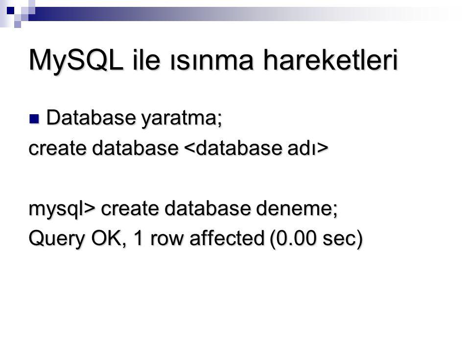 MySQL ile ısınma hareketleri Database yaratma; Database yaratma; create database create database mysql> create database deneme; Query OK, 1 row affect