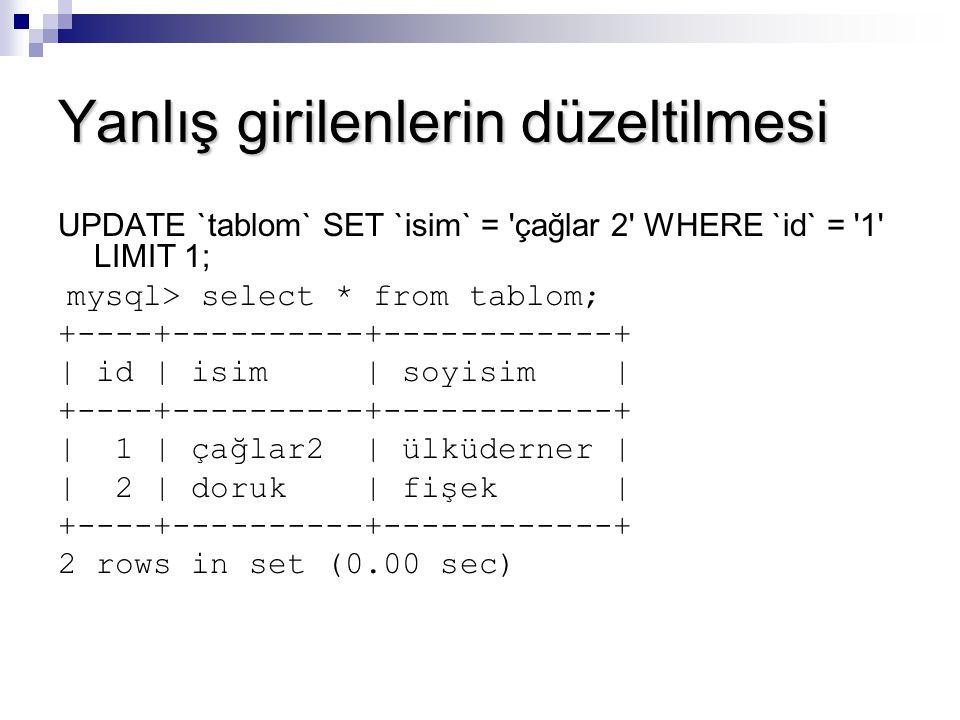 Yanlış girilenlerin düzeltilmesi UPDATE `tablom` SET `isim` = 'çağlar 2' WHERE `id` = '1' LIMIT 1; mysql> select * from tablom; +----+----------+-----