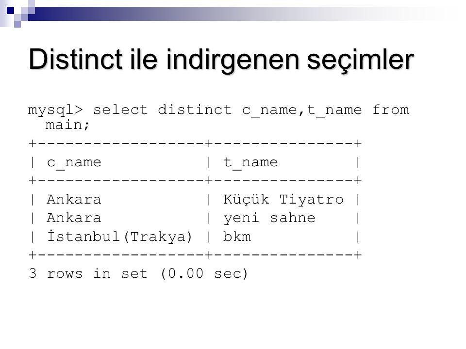 Distinct ile indirgenen seçimler mysql> select distinct c_name,t_name from main; +------------------+---------------+ | c_name | t_name | +-----------