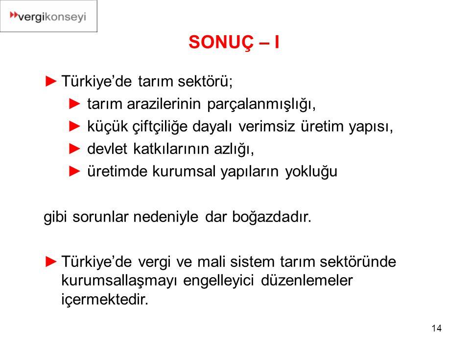 14 SONUÇ – I ►Türkiye'de tarım sektörü; ► tarım arazilerinin parçalanmışlığı, ► küçük çiftçiliğe dayalı verimsiz üretim yapısı, ► devlet katkılarının