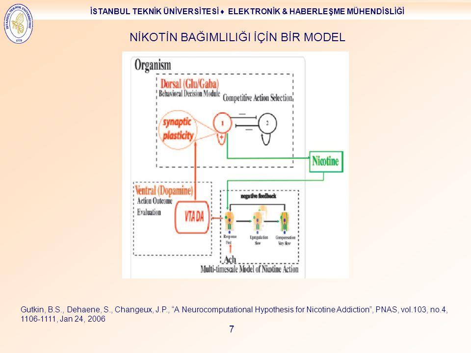 İSTANBUL TEKNİK ÜNİVERSİTESİ ♦ ELEKTRONİK & HABERLEŞME MÜHENDİSLİĞİ 8 NİKOTİN BAĞIMLILIĞI İÇİN BİR MODEL Gutkin, B.S., Dehaene, S., Changeux, J.P., A Neurocomputational Hypothesis for Nicotine Addiction , PNAS, vol.103, no.4, 1106-1111, Jan 24, 2006 Sorunlar: Karşıt süreçler bu modelin neresinde.