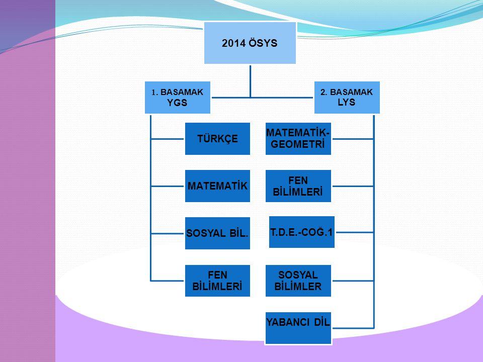 2014 ÖSYS 1. BASAMAK YGS TÜRKÇE MATEMATİK SOSYAL BİL.