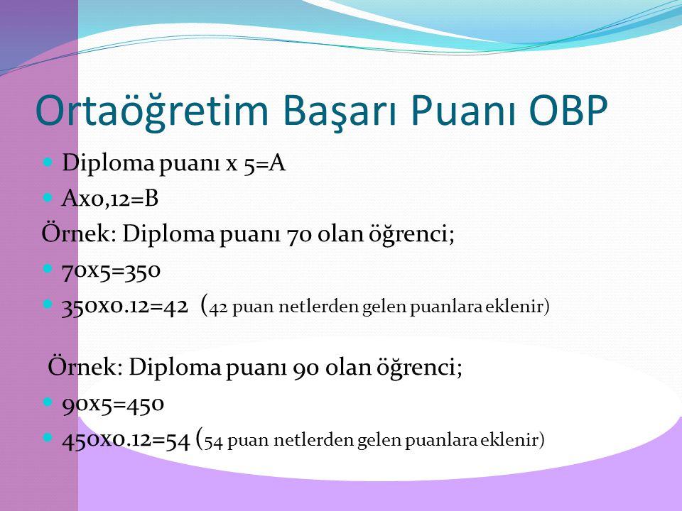 Ortaöğretim Başarı Puanı OBP Diploma puanı x 5=A Ax0,12=B Örnek: Diploma puanı 70 olan öğrenci; 70x5=350 350x0.12=42 ( 42 puan netlerden gelen puanlara eklenir) Örnek: Diploma puanı 90 olan öğrenci; 90x5=450 450x0.12=54 ( 54 puan netlerden gelen puanlara eklenir)