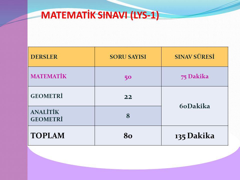 MATEMATİK SINAVI (LYS-1) DERSLERSORU SAYISISINAV SÜRESİ MATEMATİK 50 75 Dakika GEOMETRİ 22 60Dakika ANALİTİK GEOMETRİ 8 TOPLAM80135 Dakika