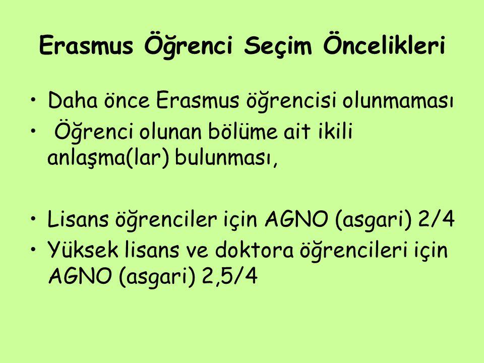Erasmus Öğrenci Seçim Öncelikleri Daha önce Erasmus öğrencisi olunmaması Öğrenci olunan bölüme ait ikili anlaşma(lar) bulunması, Lisans öğrenciler için AGNO (asgari) 2/4 Yüksek lisans ve doktora öğrencileri için AGNO (asgari) 2,5/4