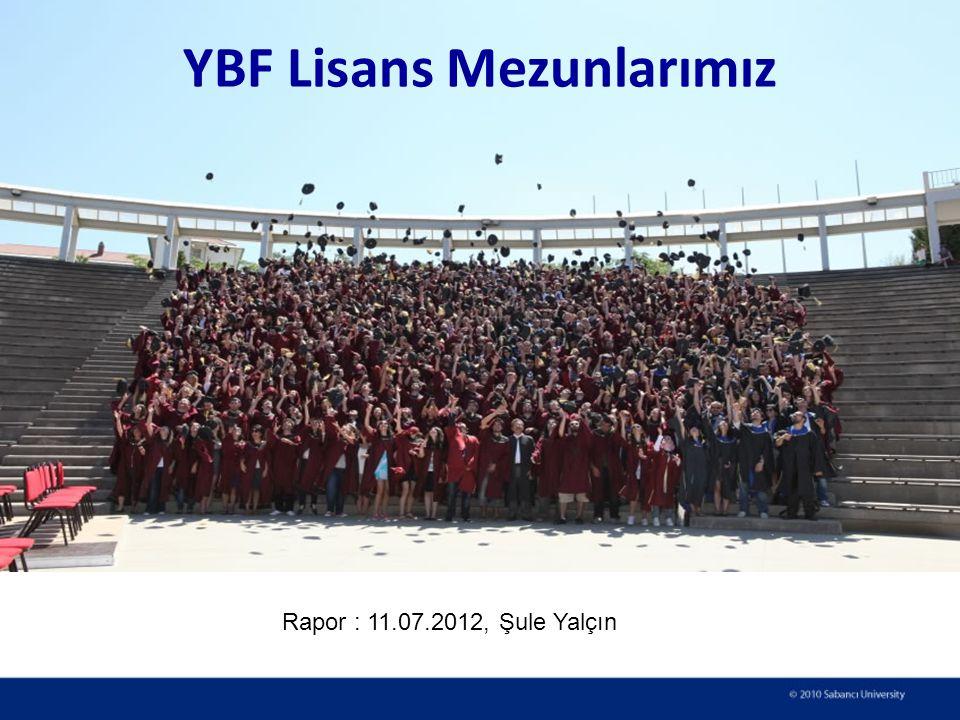 YBF Lisans Mezunlarımız Rapor : 11.07.2012, Şule Yalçın