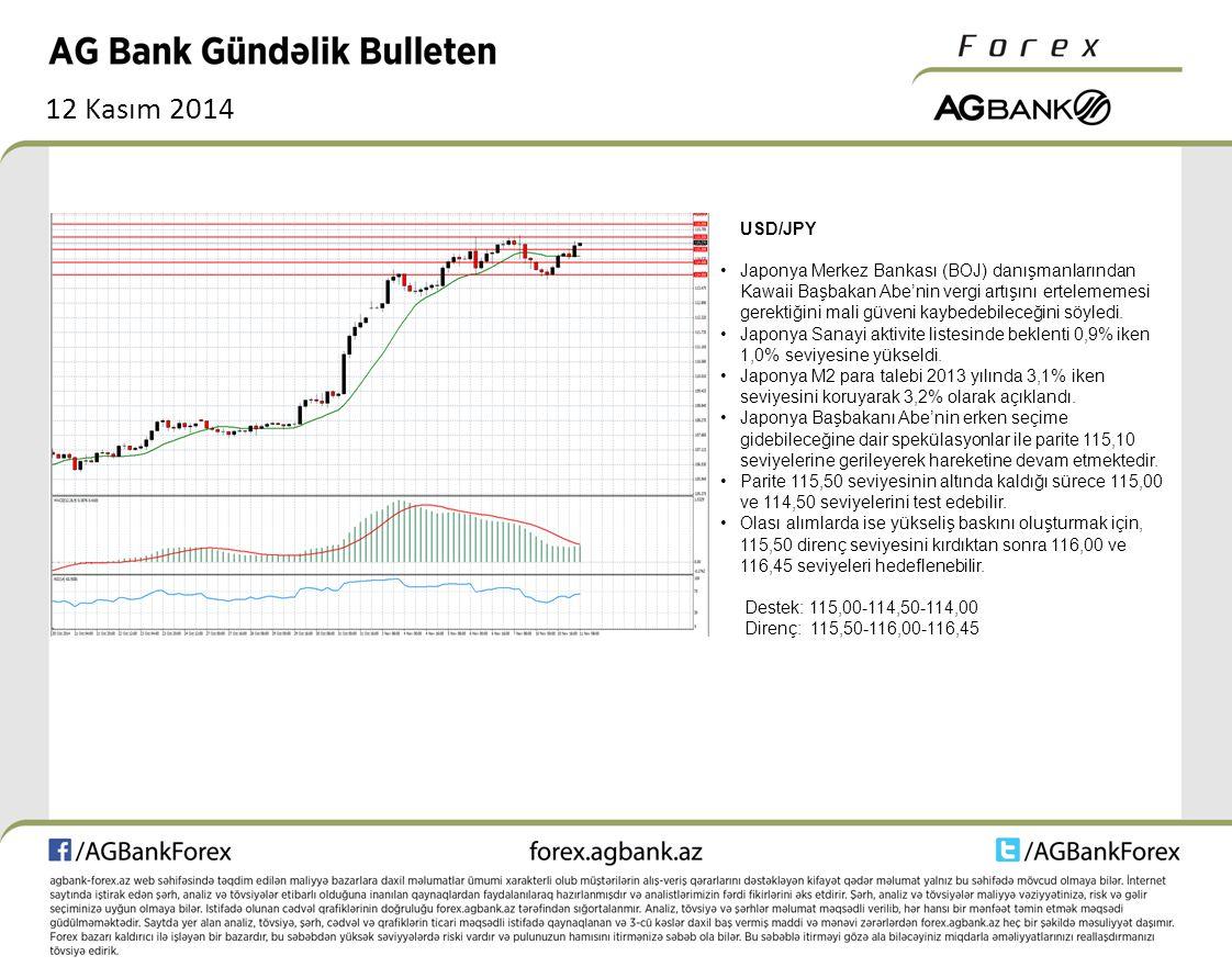 12 Kasım 2014 ALTIN Altın, 1148 desteğini test ettikten sonra, dün dolar endeksindeki düşüş nedeniyle 1168 seviyelerine kadar yükseldi.