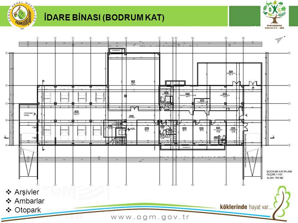 16/12/2010 Kurumsal Kimlik 9 İDARE BİNASI (BODRUM KAT)  Arşivler  Ambarlar  Otopark