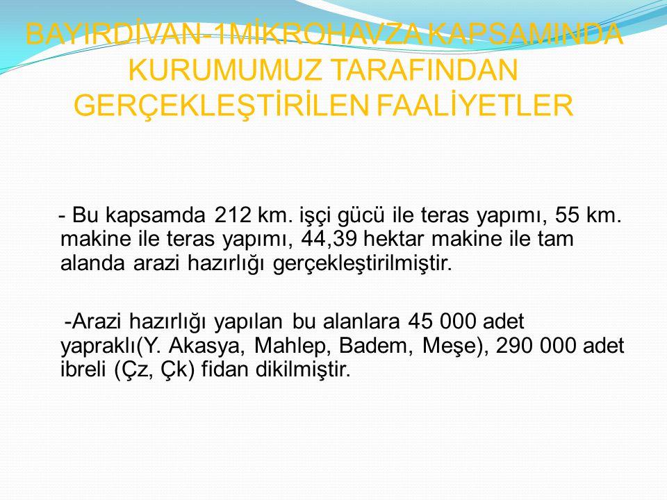 BAYIRDİVAN-1MİKROHAVZA KAPSAMINDA KURUMUMUZ TARAFINDAN GERÇEKLEŞTİRİLEN FAALİYETLER - Bu kapsamda 212 km. işçi gücü ile teras yapımı, 55 km. makine il