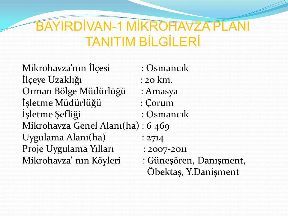 BAYIRDİVAN-1 MİKROHAVZA PLANI TANITIM BİLGİLERİ Mikrohavza'nın İlçesi : Osmancık İlçeye Uzaklığı : 20 km. Orman Bölge Müdürlüğü : Amasya İşletme Müdür